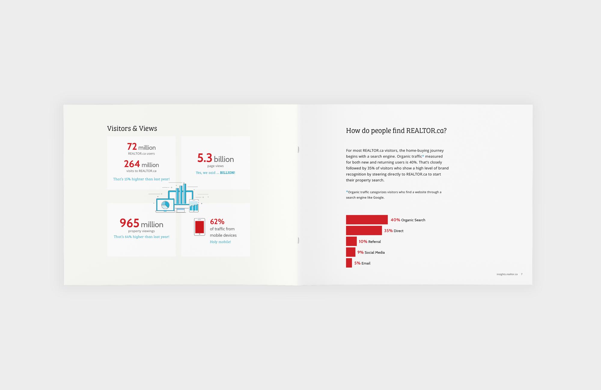 realtor-insights-print-02